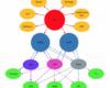 Hertzler Systems Inc - a case study